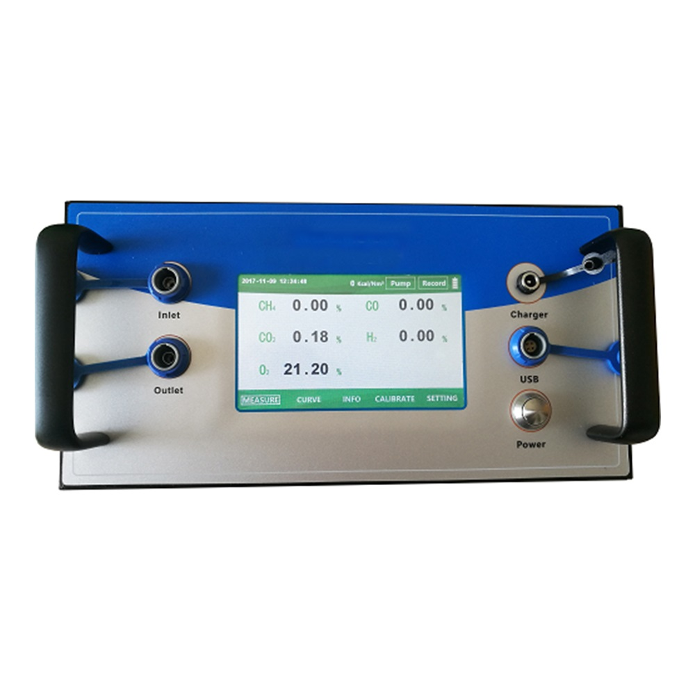 Six Gas Analyzer CH4/CO2/CO/O2/H2/CxHy
